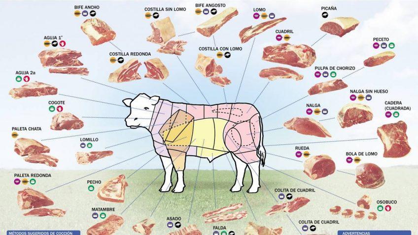 La mejor carne Argentina, fotos. post no apto - Off-topic - Taringa! 56